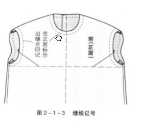 缝制服装时几种手针绷缝方法1.jp