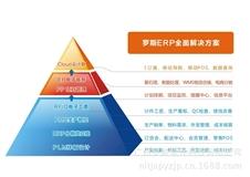 罗斯软件PP项目管理系统--鞋服企业项目管理系统