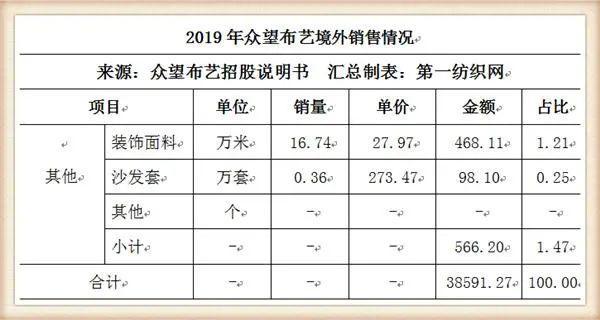 又一家中國紡織500強擬IPO,募資5個億建年產1500萬米高檔面料項目7.jpg