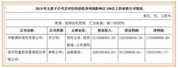 这家中国最大纺机制造商签下116.8万锭大合同,去年营收93.35亿5.png