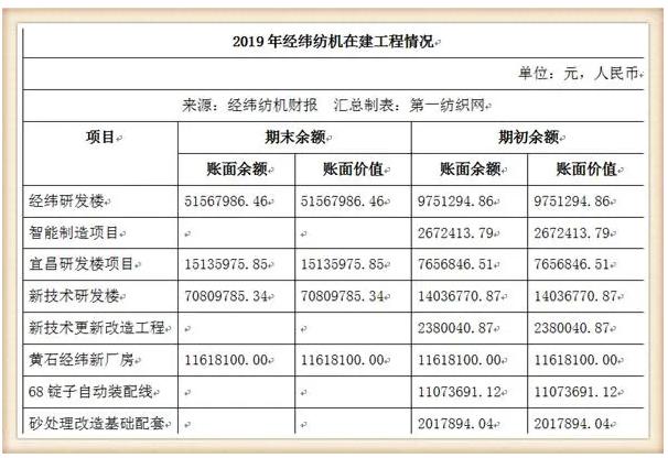 这家中国最大纺机制造商签下116.8万锭大合同,去年营收93.35亿6.png