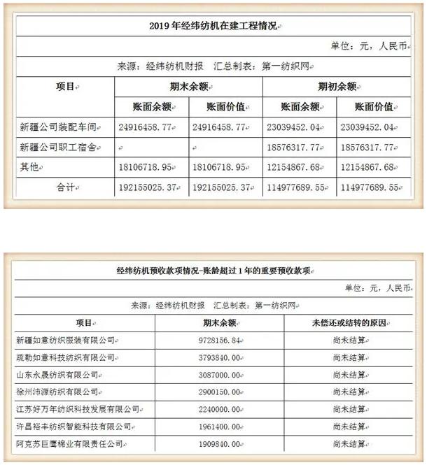 这家中国最大纺机制造商签下116.8万锭大合同,去年营收93.35亿7.png